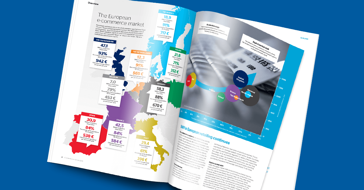 E-commerce in Europe 2018 report – now ready to order