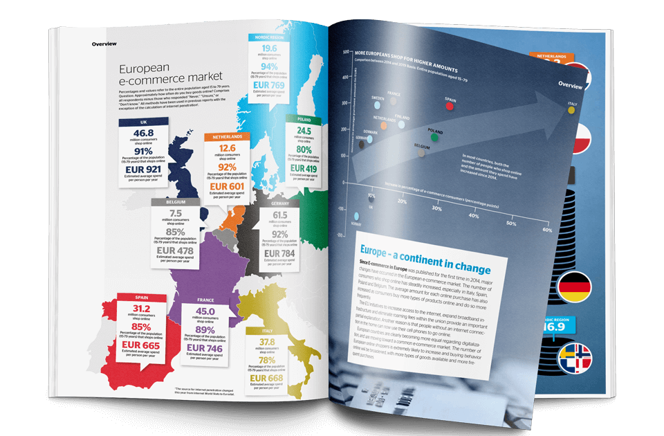 E-commerce in Europe 2019 report now ready to order